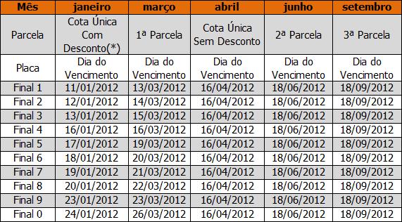 Tabela IPVA para Caminhões 2012 - Presidente 1